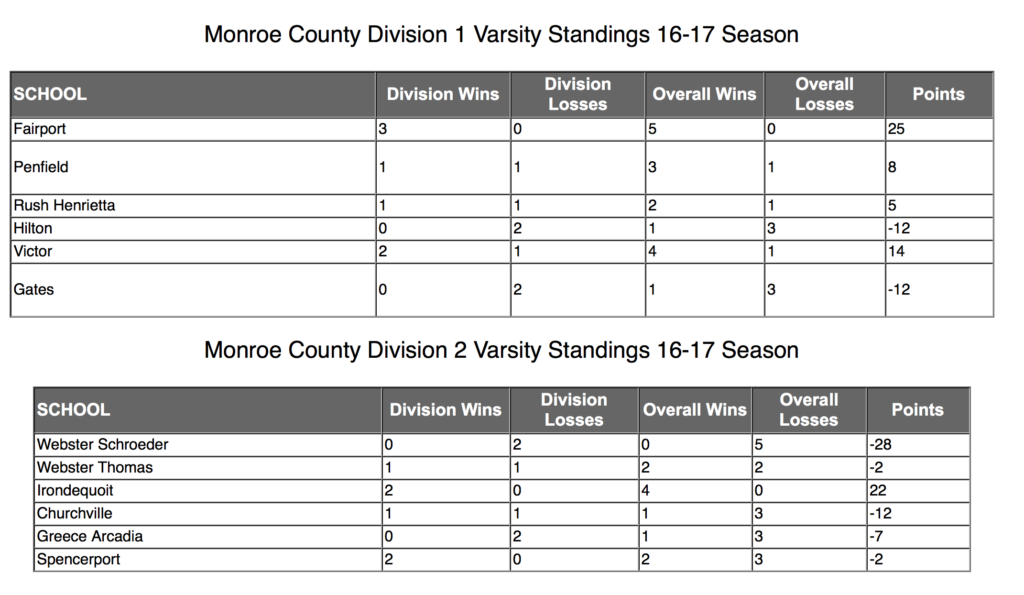 Screen grab courtesy of Monroe County Boys Basketball.