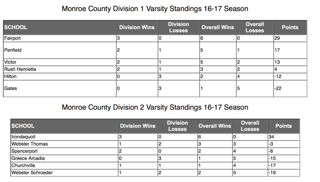 Screen grab courtesy of Monroe County Athletics.