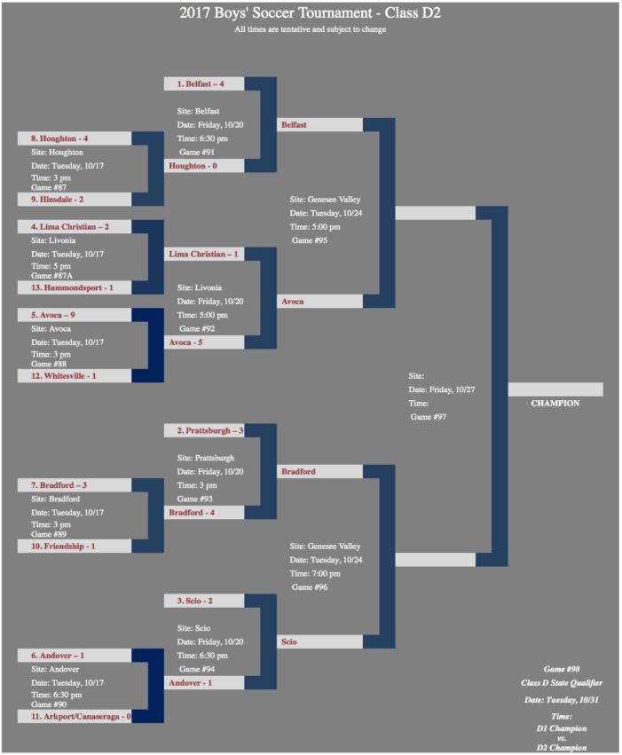 Section V Boys Soccer Semi-finals: Class D2
