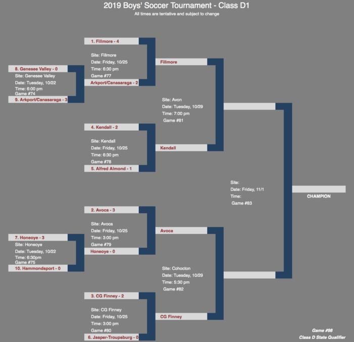 Semifinal Preview: Class D1 Boys Soccer