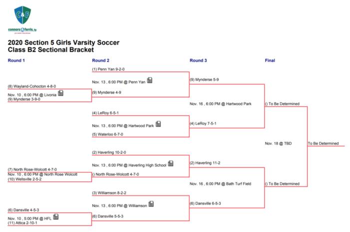 Semifinal Preview: Girls' Soccer Class B2