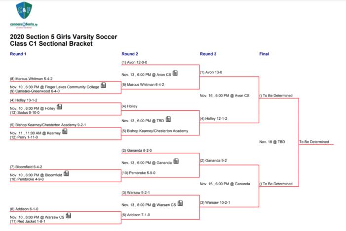 Semifinal Preview: Girls' Soccer Class C1