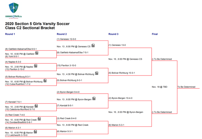 Semifinal Preview: Girls' Soccer Class C2