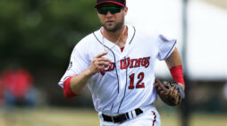 Scranton/Wilkes-Barre no-hits Red Wings